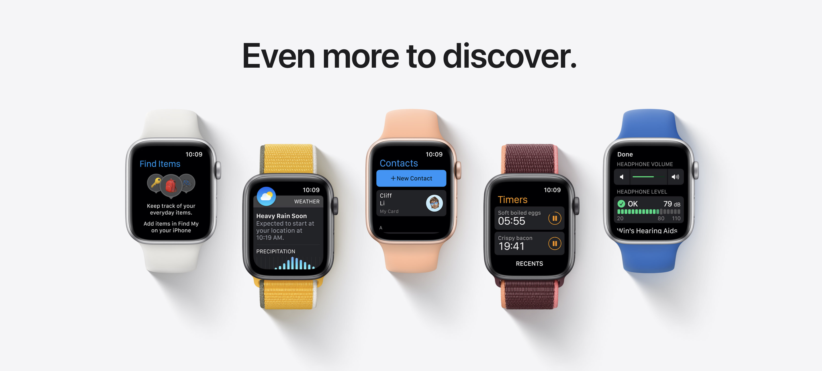 All you must know about the new Apple Watch.