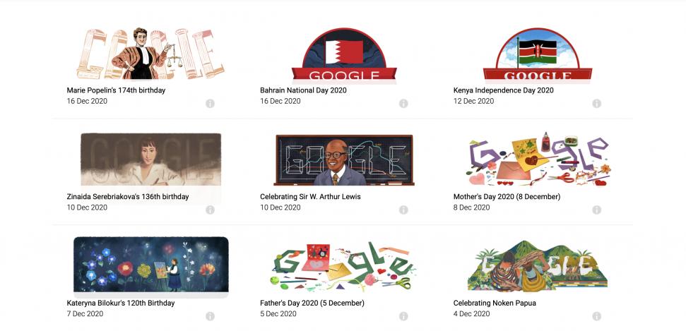Beliebteste Google Doodle Spiele. Einige der Gedenk-Doodles.