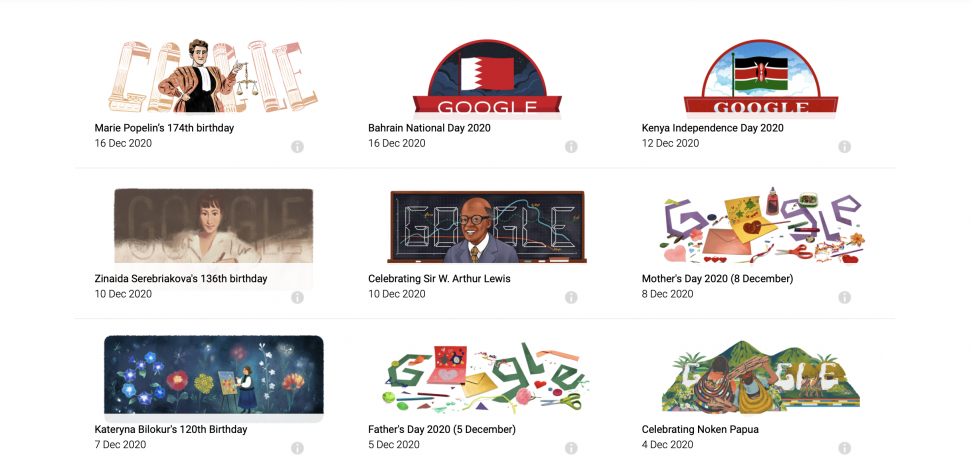 Most popular Google Doodle Games. Some of the commemorative Doodles.